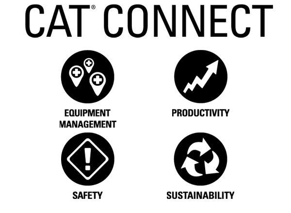 Cat Connect