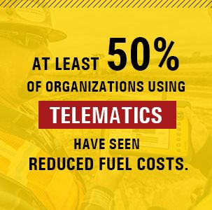 At least 50% of organizations using telematics have seen reduced fuel costs.